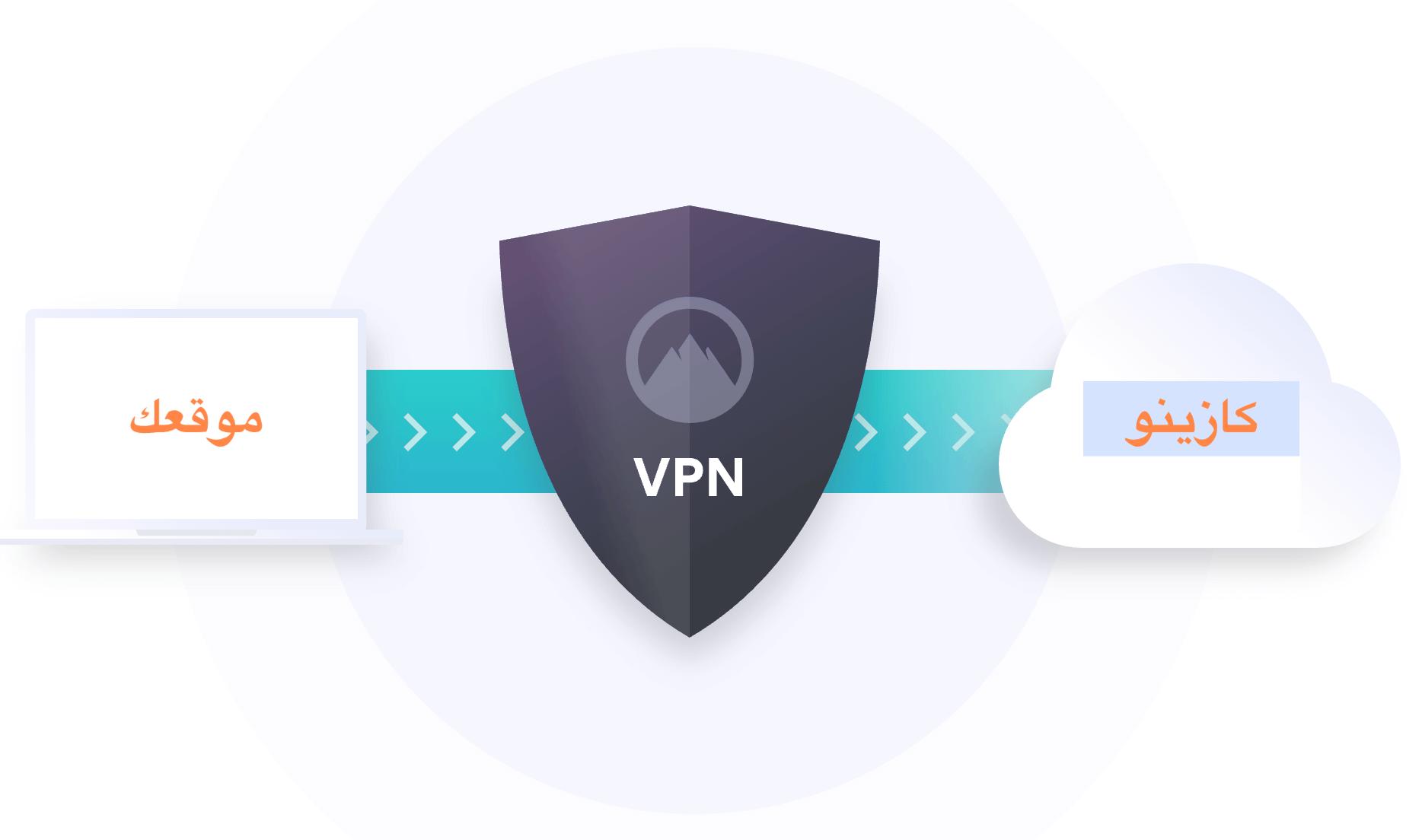 أفضل كازينو اون لاين  VPN